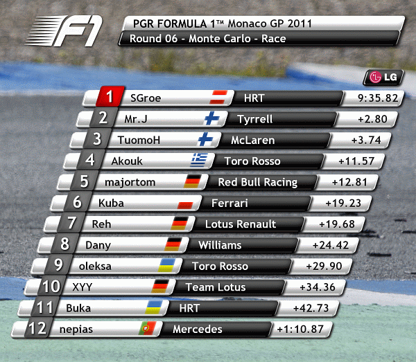 f1 results - photo #26